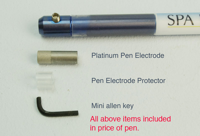 Pen-anatomy